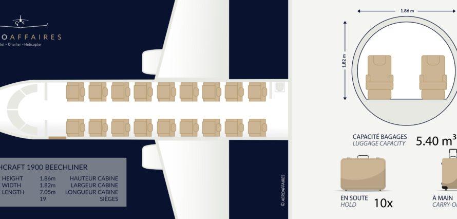 Location avion régional BEECH 1900D