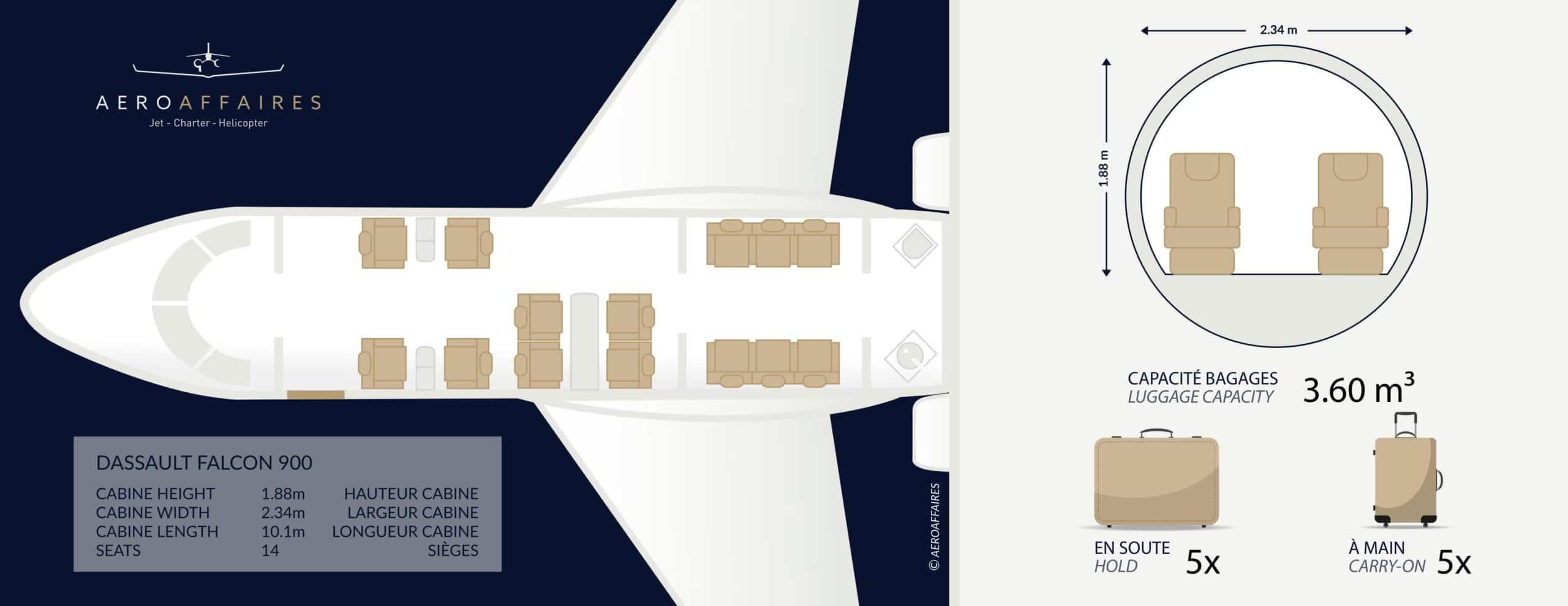 Falcon 900 location jets privés AEROAFFAIRES